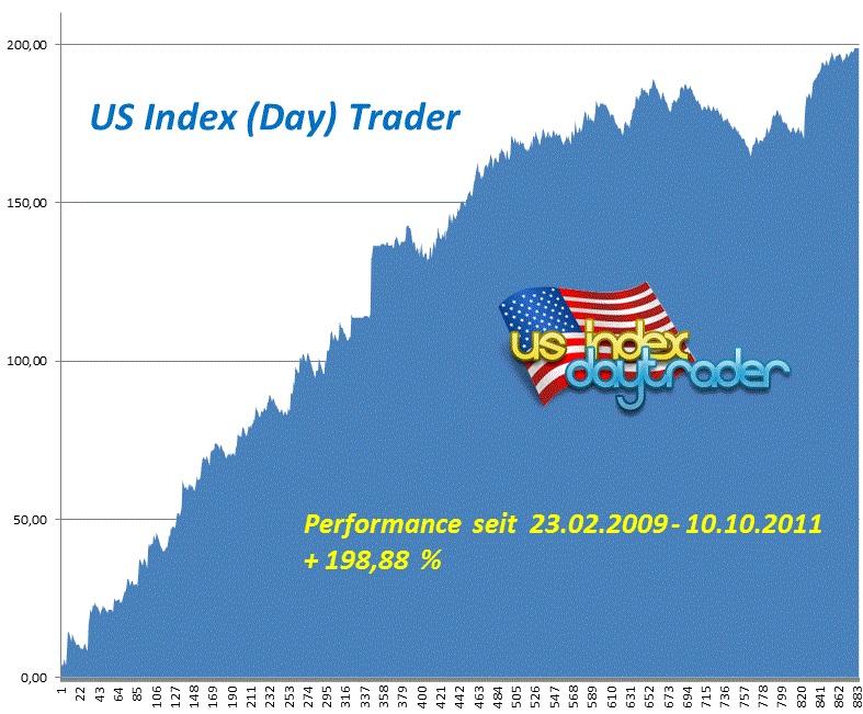 http://img.godmode-trader.de/charts/3/2011/10/zeba972.jpg