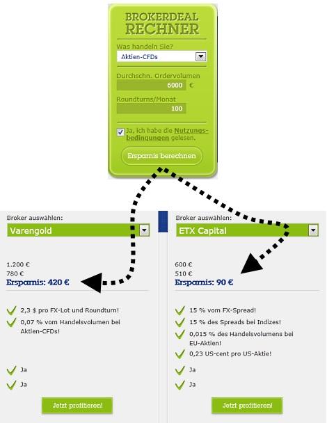 http://img.godmode-trader.de/charts/3/2011/7/zeba660.jpg