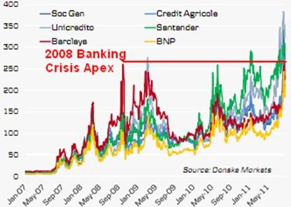 http://img.godmode-trader.de/charts/3/2011/8/zeba792.jpg