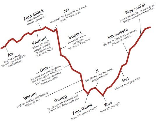 http://img.godmode-trader.de/charts/3/2011/9/zeba826.jpg