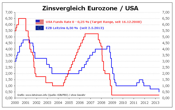 http://img.godmode-trader.de/charts/3/2013/8/ezbfed700.jpg