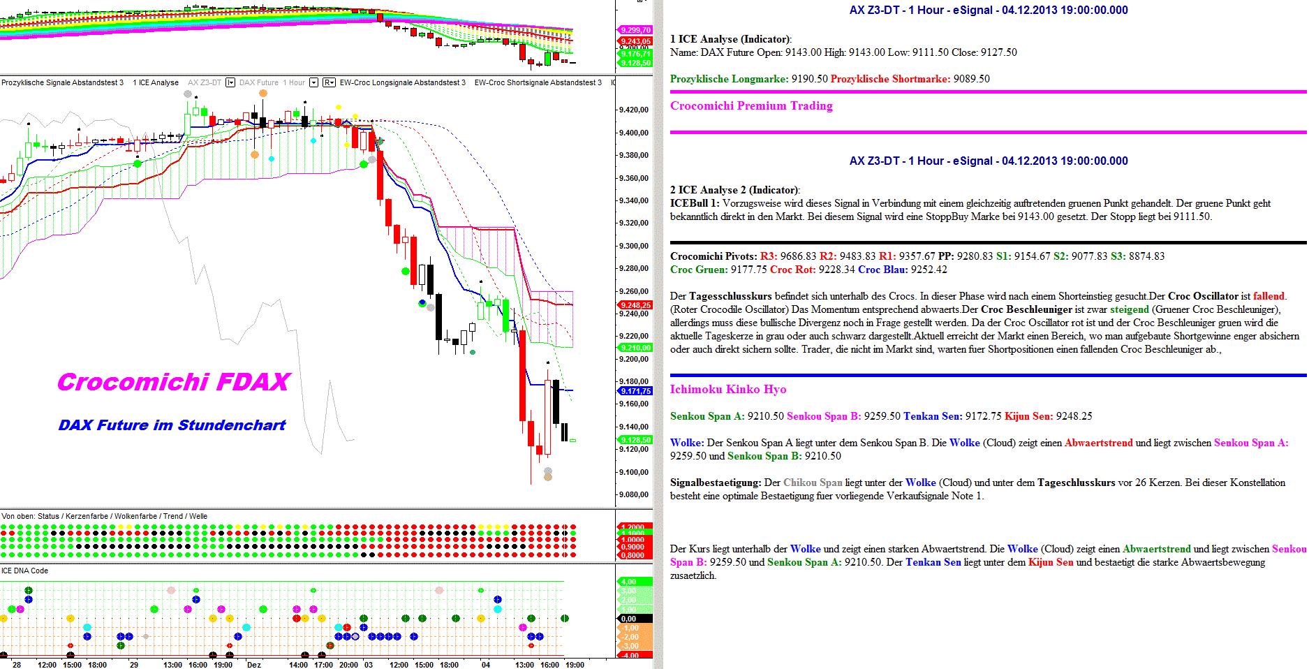 EW-Analyse-DAX-FUTURE-5-61-R-283-50-Punkte-2-auf-dem-Zähler-André-Tiedje-GodmodeTrader.de-2