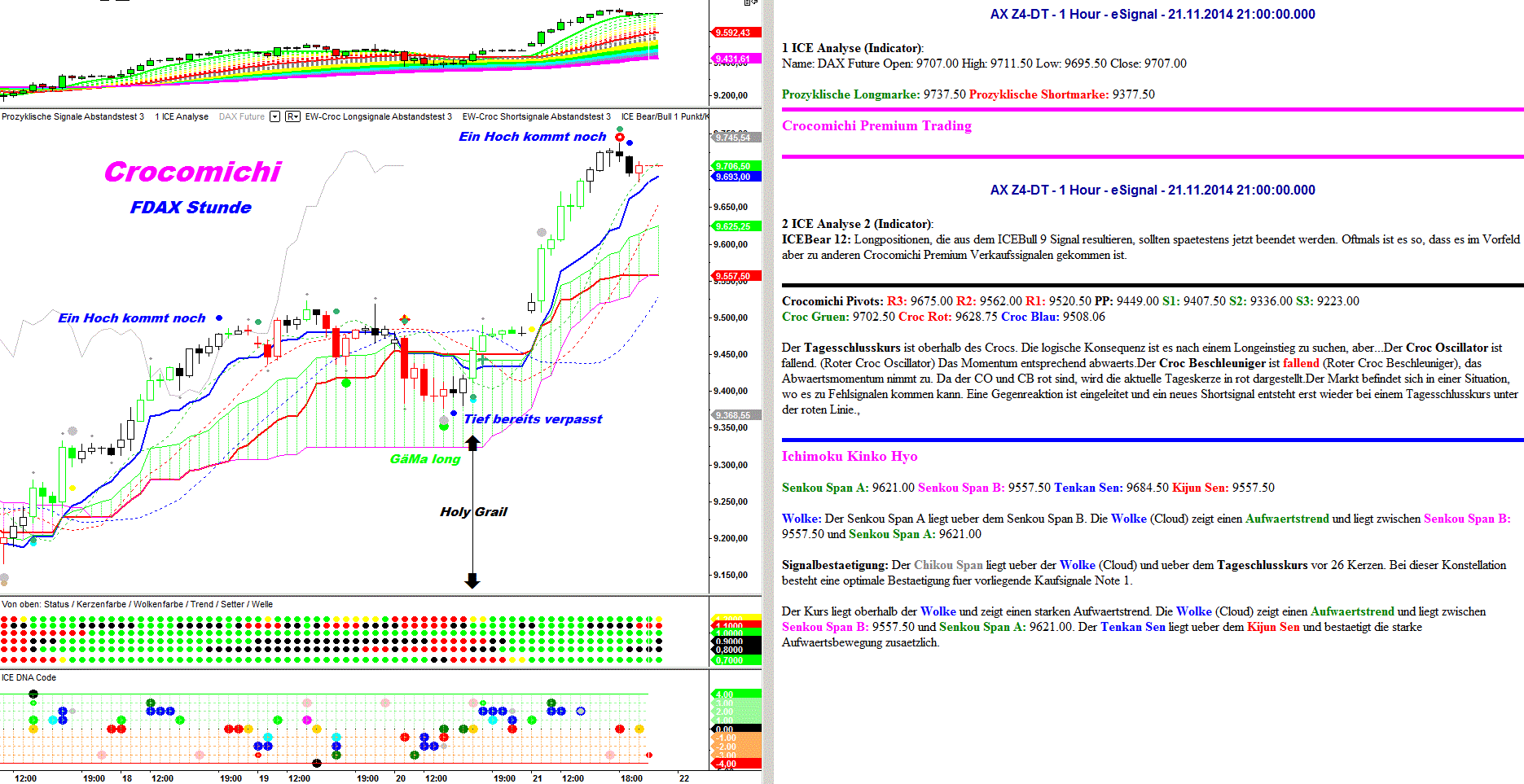 EW-Analyse-DOW-Jones-5-0-Depotzuwachs-an-einem-Tag-Kommentar-André-Tiedje-GodmodeTrader.de-6
