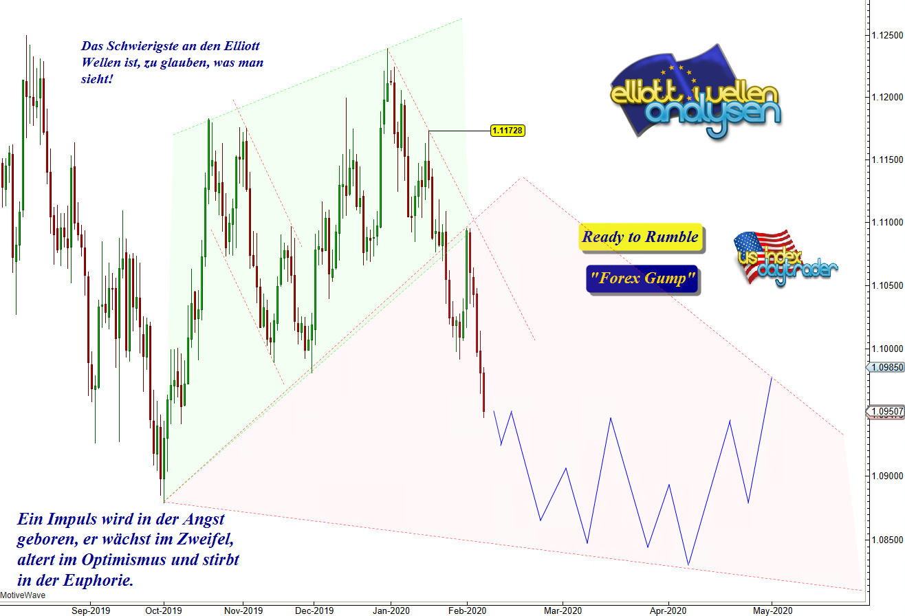 EW-Analyse-EUR-USD-Kaufkraft-Ade-Der-Euro-Crash-Chartanalyse-André-Tiedje-GodmodeTrader.de-1