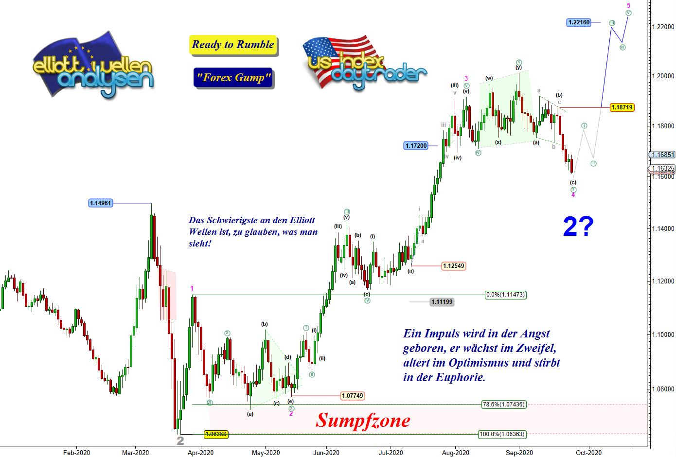 EW-Analyse-EUR-USD-Die-große-Elliott-Wellen-Reihe-als-Mitschnitt-Teil-1-Chartanalyse-André-Tiedje-GodmodeTrader.de-1