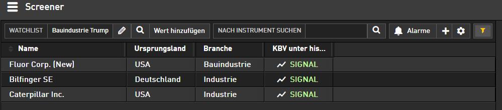 Screener-Das-sind-die-besten-Trump-Aktien-im-Bau-Sektor-Chartanalyse-Heinz-Rabauer-GodmodeTrader.de-4
