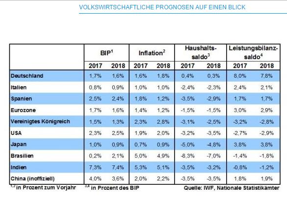 Trump-als-Schwarzer-Schwan-für-die-Finanzmärkte-Kommentar-Robert-Halver-GodmodeTrader.de-9