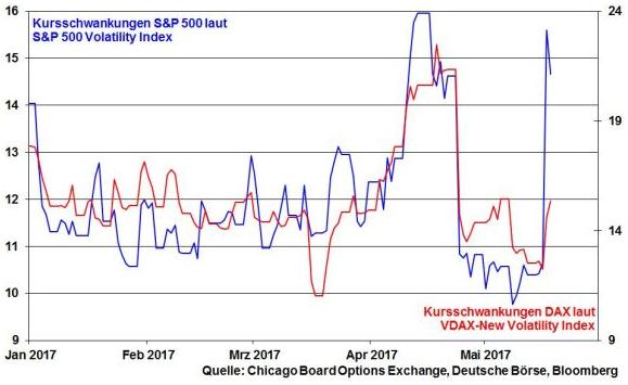 Trump-als-Schwarzer-Schwan-für-die-Finanzmärkte-Kommentar-Robert-Halver-GodmodeTrader.de-1