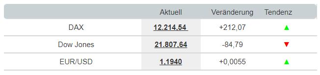 EZB-spielt-auf-Zeit-Kommentar-Klaus-Stopp-GodmodeTrader.de-2