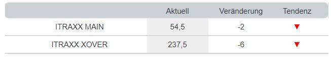 EZB-spielt-auf-Zeit-Kommentar-Klaus-Stopp-GodmodeTrader.de-3