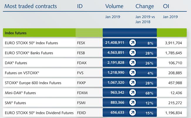 Futures-immer-beliebter-DAX-Futures-erneut-mit-höherem-Volumen-Kommentar-Roland-Jegen-GodmodeTrader.de-1
