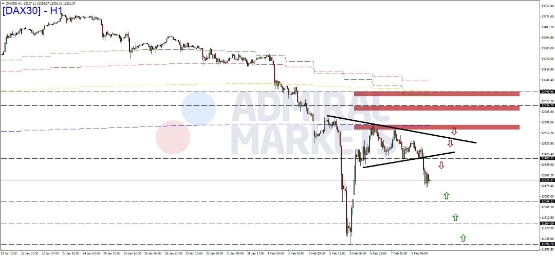 DAX-bleibt-technisch-angeschlagen-Kommentar-Admiral-Markets-GodmodeTrader.de-1