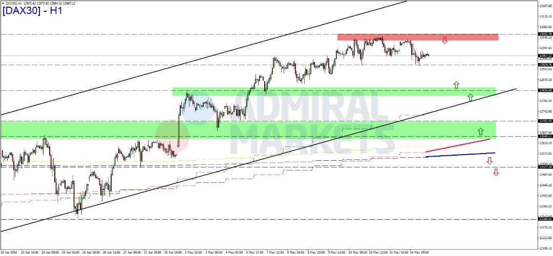 DAX-bleibt-unter-13-000-Punkte-Marke-Kommentar-Admiral-Markets-GodmodeTrader.de-1