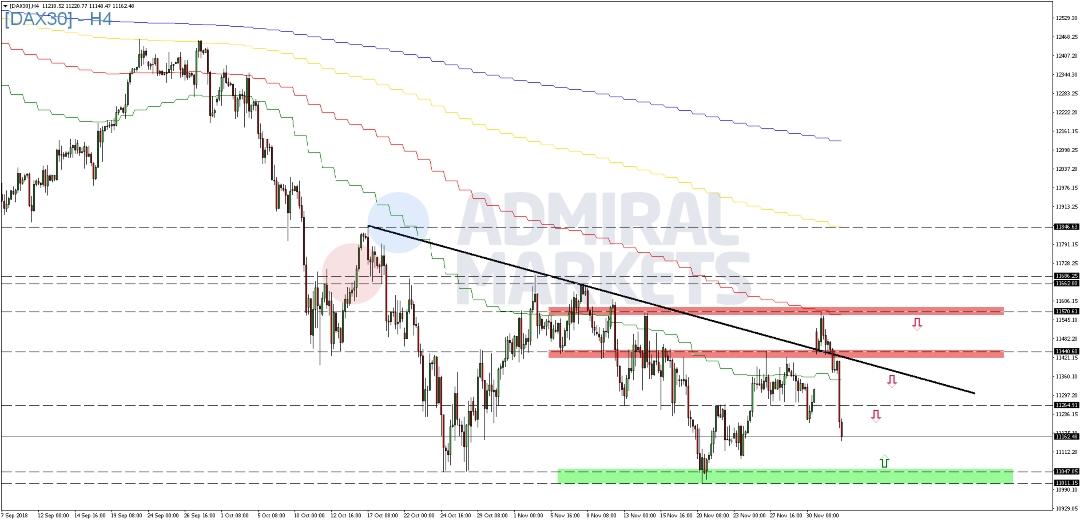 DAX-gibt-am-Dienstag-wieder-deutlich-nach-Kommentar-Admiral-Markets-GodmodeTrader.de-2