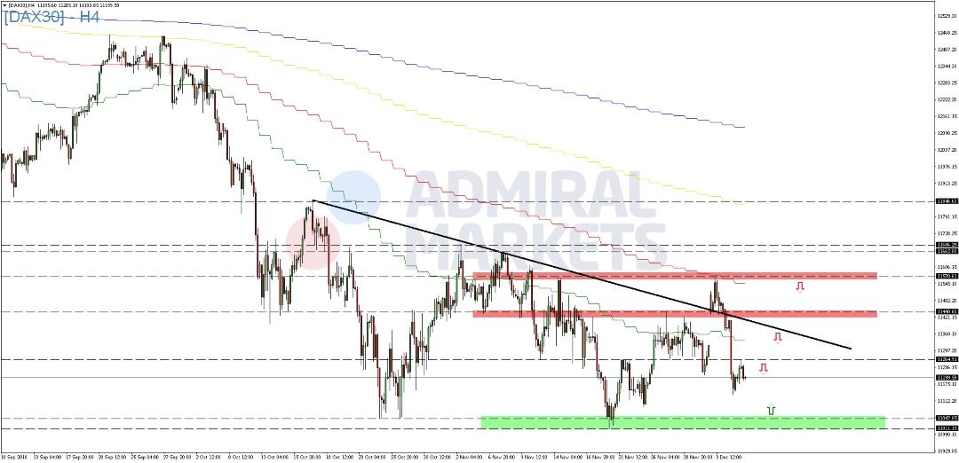 DAX-hält-sich-zur-Wochenmitte-stabil-Kommentar-Admiral-Markets-GodmodeTrader.de-2