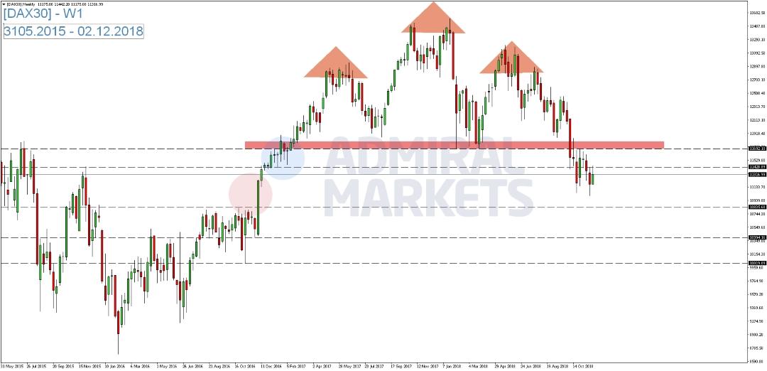 DAX-legt-zum-Wochenauftakt-deutlich-zu-Kommentar-Admiral-Markets-GodmodeTrader.de-1