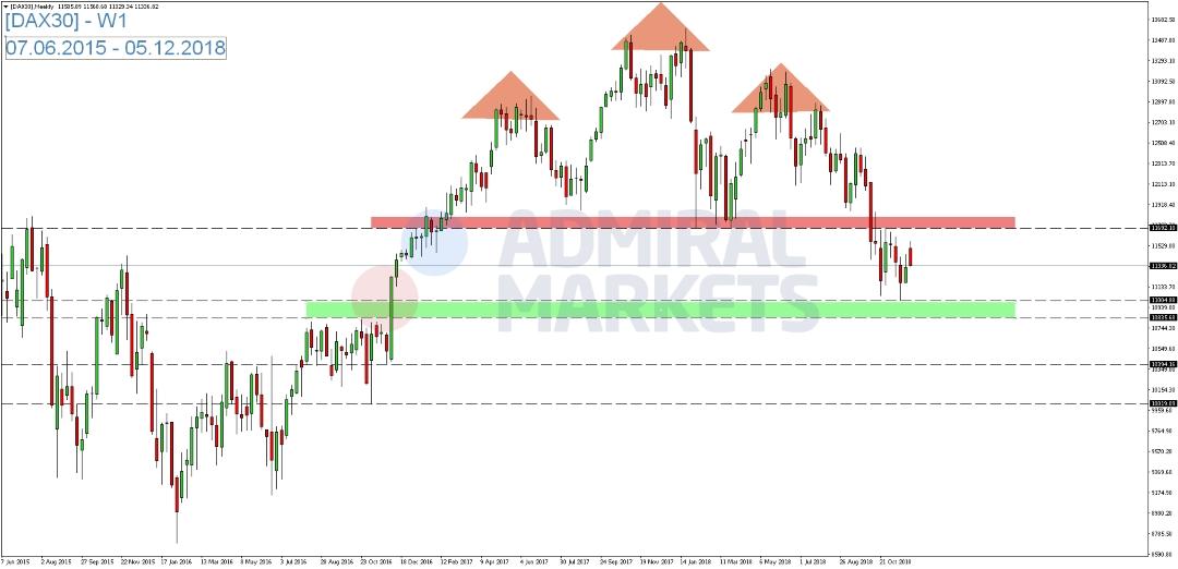 DAX-fällt-unter-11-000-Punkte-Marke-Kommentar-Admiral-Markets-GodmodeTrader.de-1