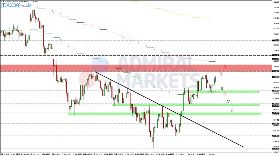 DAX-nur-kurzfristig-unter-Druck-Kommentar-Admiral-Markets-GodmodeTrader.de-2