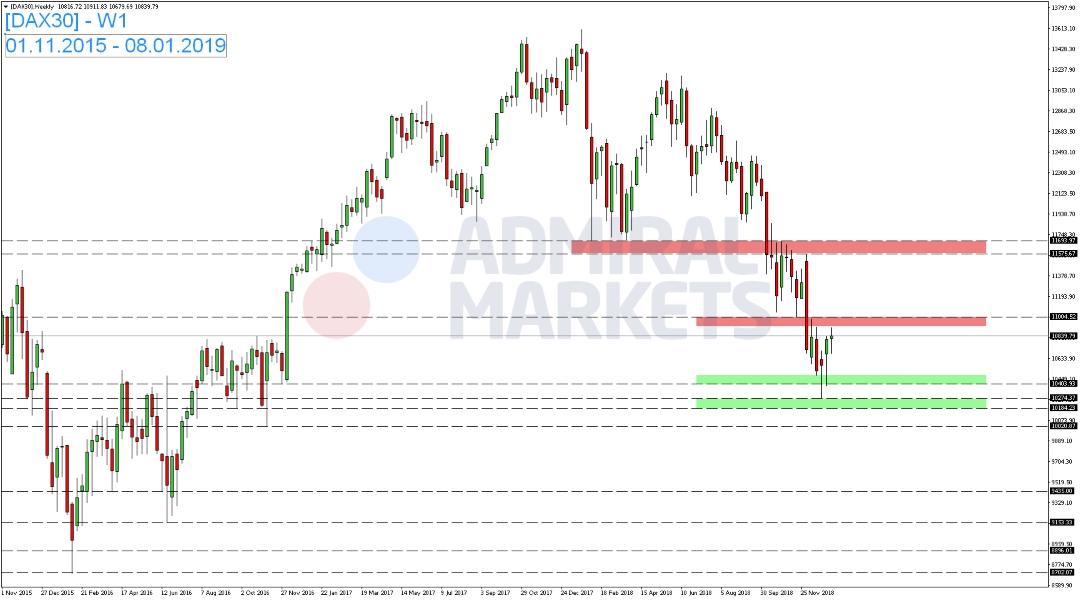 DAX-nur-kurzfristig-unter-Druck-Kommentar-Admiral-Markets-GodmodeTrader.de-1