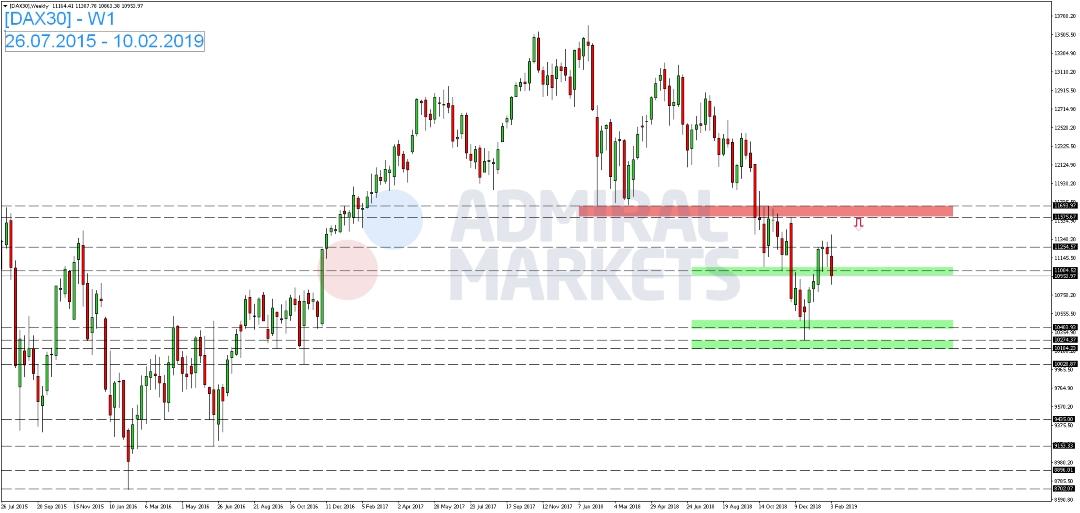 DAX-legt-zum-Wochenstart-zu-Kommentar-Admiral-Markets-GodmodeTrader.de-1