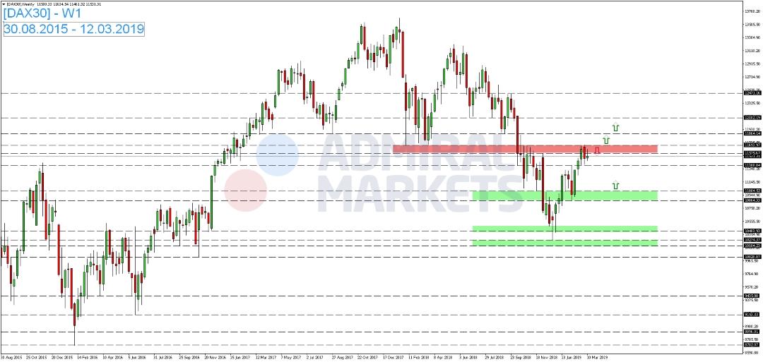 DAX-setzt-Erholung-am-Dienstag-fort-Kommentar-Admiral-Markets-GodmodeTrader.de-1