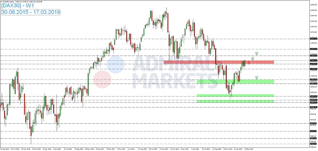 DAX-beendet-Handelswoche-mit-grünen-Vorzeichen-Kommentar-Admiral-Markets-GodmodeTrader.de-1