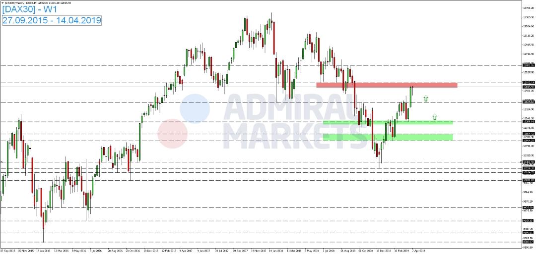 DAX-hat-12-000-Punkte-Marke-weiter-im-Blick-Kommentar-Admiral-Markets-GodmodeTrader.de-1