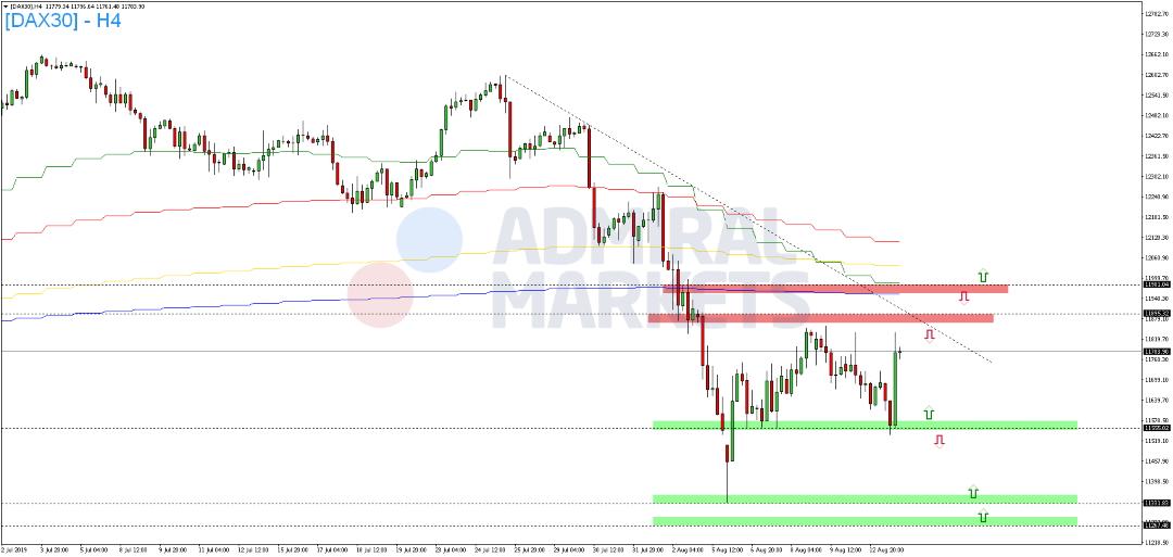 DAX-nach-positiven-Signalen-im-Handelsstreit-wieder-etwas-fester-Kommentar-Admiral-Markets-GodmodeTrader.de-2
