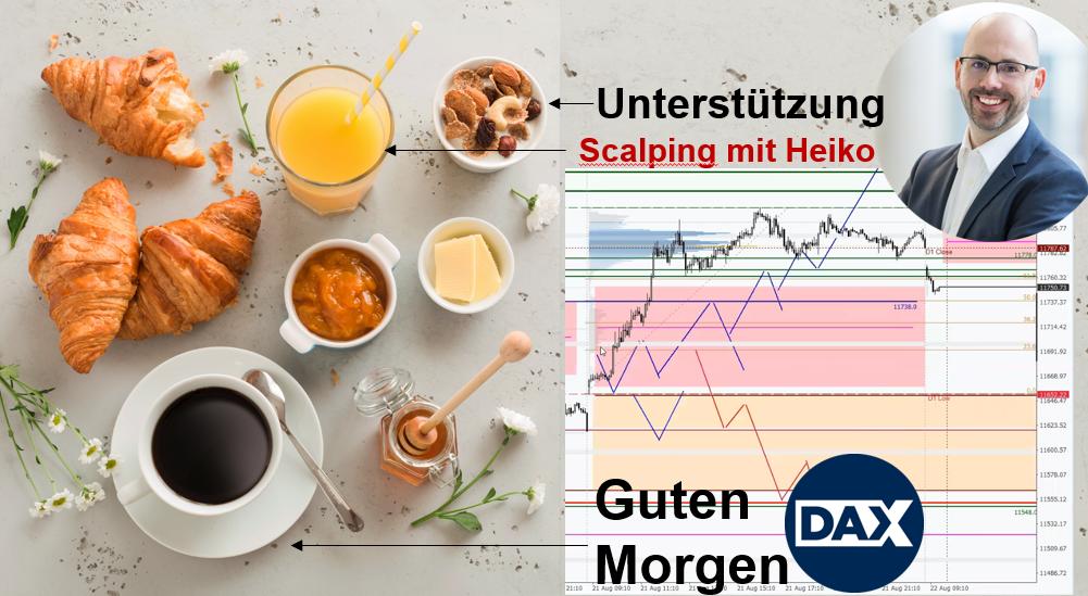 DAX-legt-den-Rückwärtsgang-ein-Kommentar-Admiral-Markets-GodmodeTrader.de-3