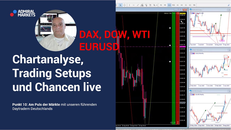 EUR-USD-notiert-zum-Wochenstart-etwas-fester-Kommentar-Admiral-Markets-GodmodeTrader.de-3