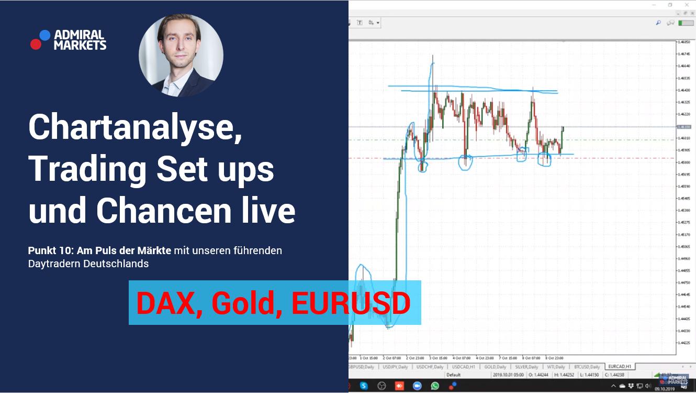 Am-Dienstag-bleiben-nennenswerte-Bewegungen-des-EUR-USD-aus-Kommentar-Admiral-Markets-GodmodeTrader.de-3