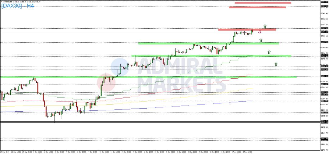 EUR-USD-konnte-sich-zur-Wochenmitte-zunächst-stabilisieren-Kommentar-Admiral-Markets-GodmodeTrader.de-2