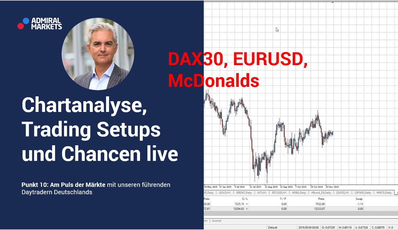 EUR-USD-kann-seine-Unterstützung-verteidigen-Kommentar-Admiral-Markets-GodmodeTrader.de-3
