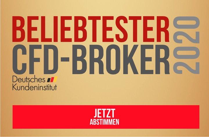 DAX-auf-Richtungssuche-Kommentar-Admiral-Markets-GodmodeTrader.de-4