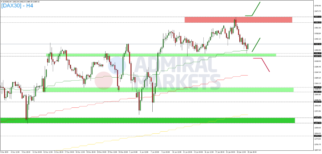 DAX-und-Euro-fallen-zurück-Kommentar-Admiral-Markets-GodmodeTrader.de-2