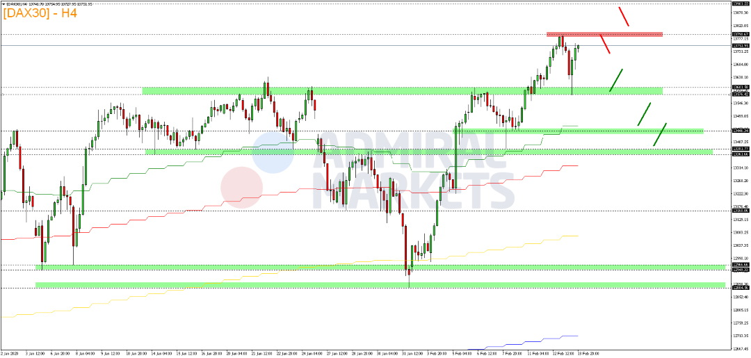 DAX-Rally-vorerst-beendet-Kommentar-Admiral-Markets-GodmodeTrader.de-2