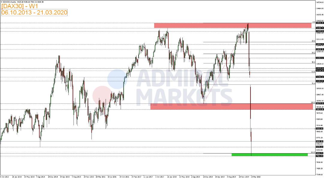 DAX-Wahnsinnige-Volatilität-Kommentar-Admiral-Markets-GodmodeTrader.de-1