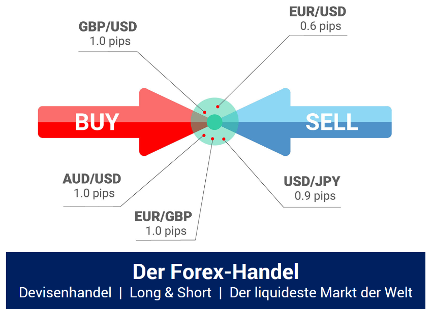 Gold-Analyse-Gold-weiter-stark-jedoch-mit-wachsendem-Rückschlagspotenzial-Kommentar-Admiral-Markets-GodmodeTrader.de-2