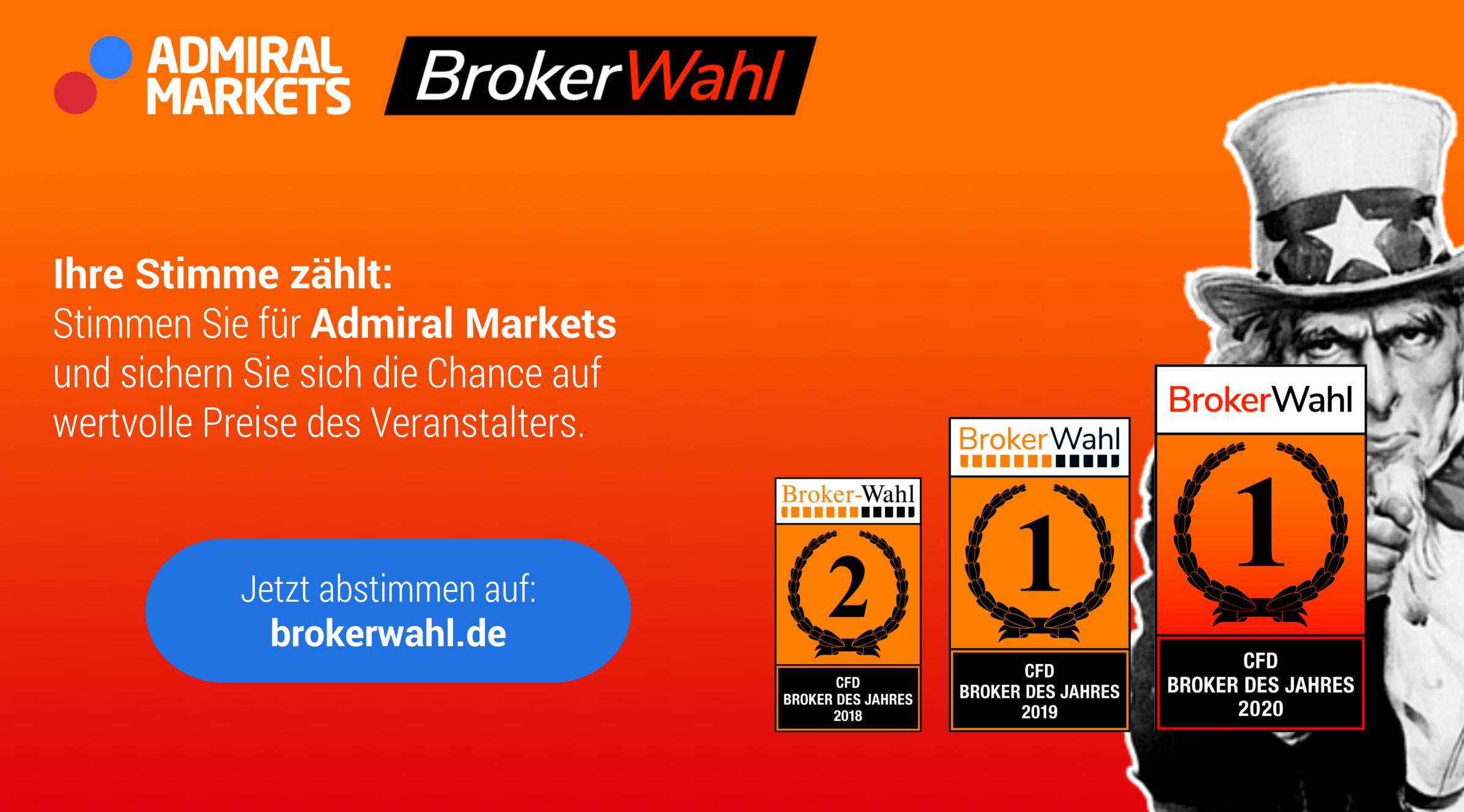 DAX-kann-sich-nicht-von-Inflationsängsten-befreien-Kommentar-Admiral-Markets-GodmodeTrader.de-1