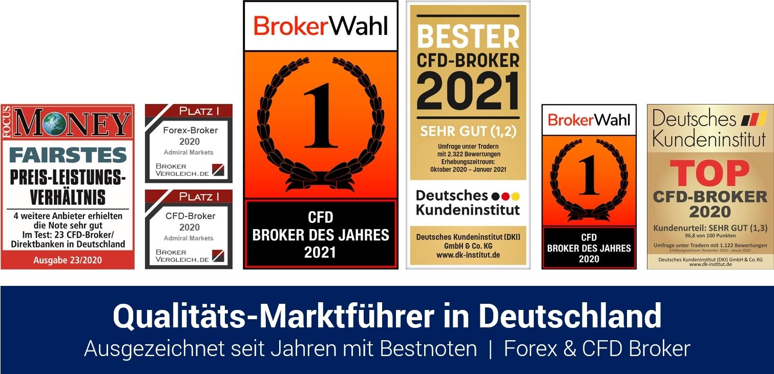 Gold-Analyse-Gold-sammelt-Kraft-in-neuer-Seitwärtszone-Kommentar-Admirals-GodmodeTrader.de-2