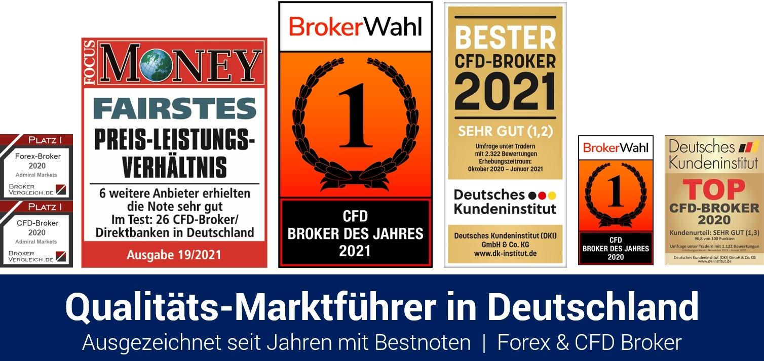 EURUSD-Analyse-Angst-vor-nächster-Corona-Welle-beeinflusst-Märkte-Kommentar-Admirals-GodmodeTrader.de-2