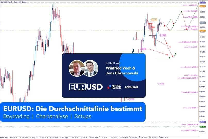 EURUSD-Analyse-Aktuell-geht-es-nach-der-Durchschnittslinie-Kommentar-Admirals-GodmodeTrader.de-1