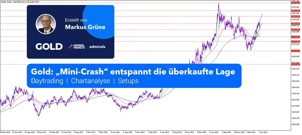 Gold-Analyse-Mini-Crash-zum-Wochenschluss-entspannt-die-überkaufte-Lage-Kommentar-Admirals-GodmodeTrader.de-1