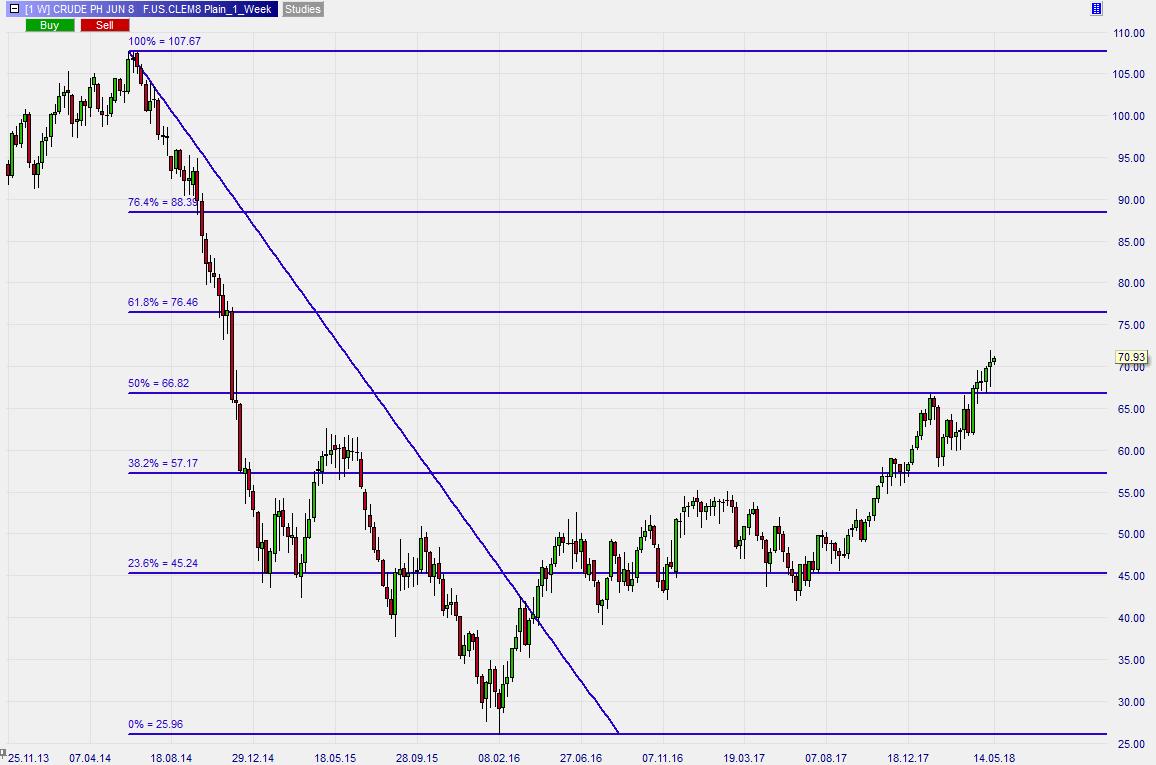 Steigender-Ölpreis-Steigende-Inflation-Kommentar-Roland-Jegen-GodmodeTrader.de-2
