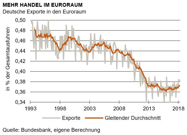 Rettungsanker-Binnenmarkt-Kommentar-Martin-Hüfner-GodmodeTrader.de-1