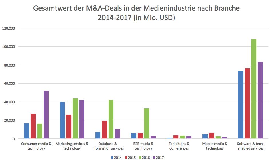 Was-ist-der-nächste-Mega-Deal-der-Softwarebranche-Kommentar-Lisa-Hauser-GodmodeTrader.de-2