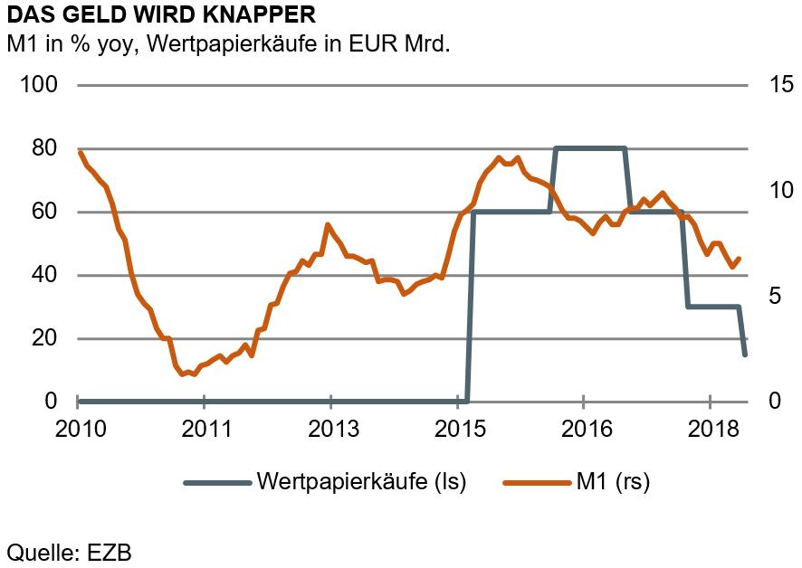 Die-langweilige-Geldpolitik-Kommentar-Martin-Hüfner-GodmodeTrader.de-1