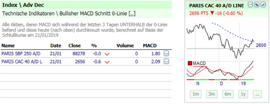 5-Swing-Trading-Ideen-Kommentar-Roland-Jegen-GodmodeTrader.de-2