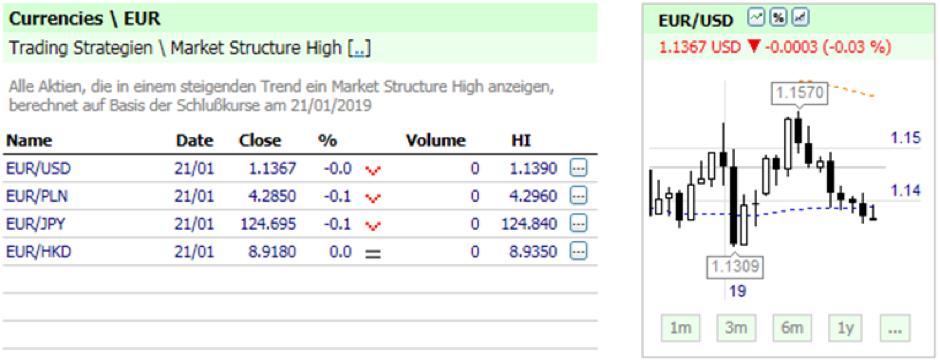 5-Swing-Trading-Ideen-Kommentar-Roland-Jegen-GodmodeTrader.de-5