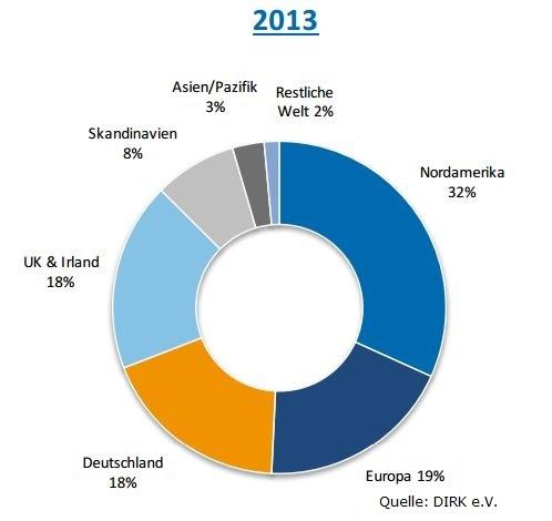 BlackRock-ist-größter-Aktionär-der-DAX-Unternehmen-Thomas-Gansneder-GodmodeTrader.de-1